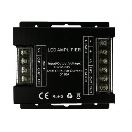 RGB Amplifier HX-AMF-02
